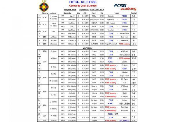 Rezultatele FCSB și FCSB Academy din week-end!